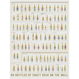 99 Bottles of Beer on The Wall Scratch-Off Wall Chart
