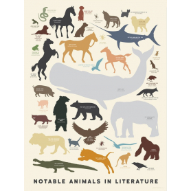 Notable Animals In Literature